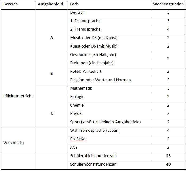 IGS Wilhelmshaven | Wir zeigen, was wir tun! | Seite 4